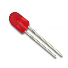ال ای دی اوال قرمز LEDGUHON